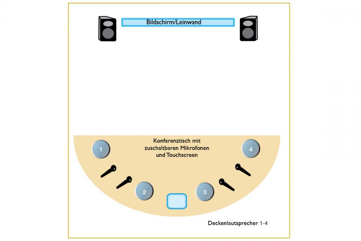 Konferenzraum - Räumliche Darstellung