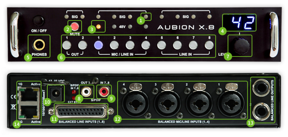 AUBION X.8 Interface